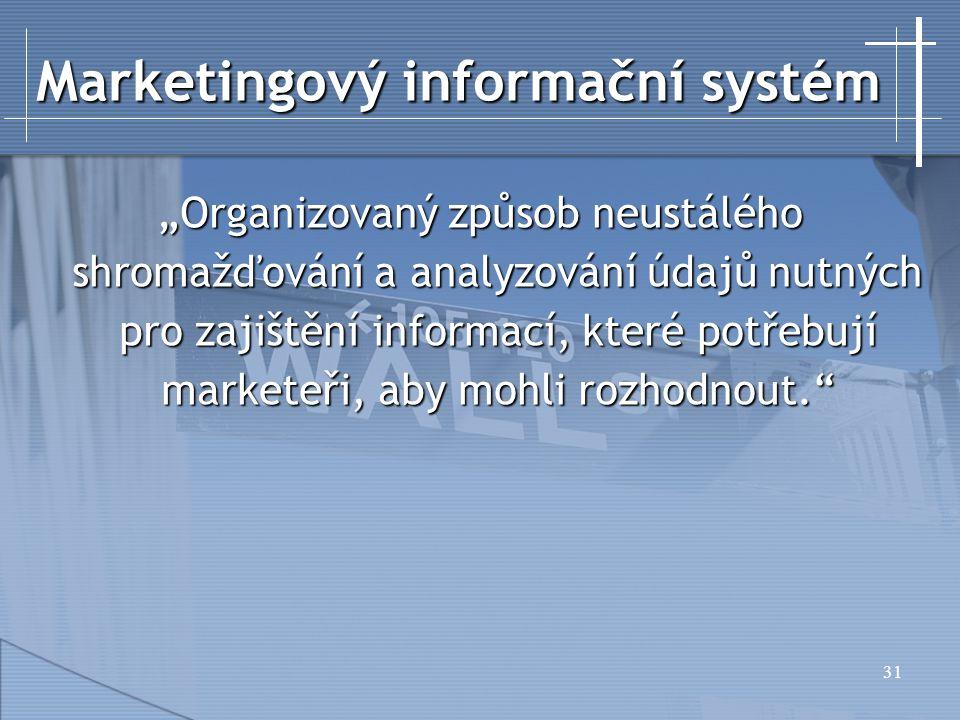 Marketingový informační systém