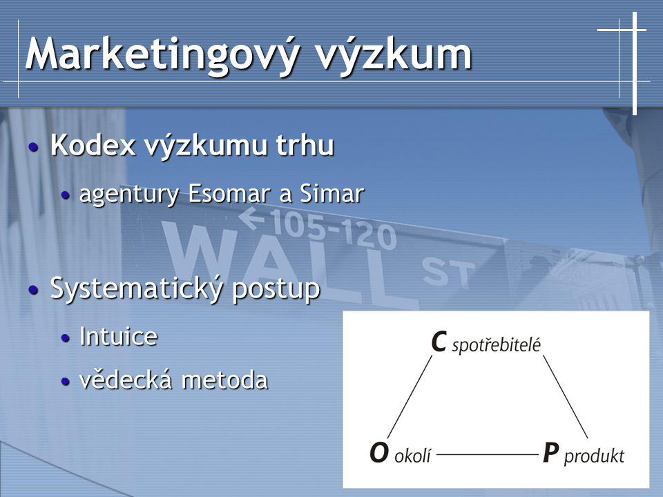 Marketingový výzkum Kodex výzkumu trhu Systematický postup
