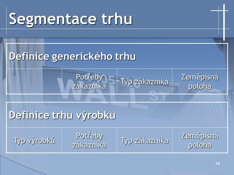 Segmentace trhu Definice generického trhu Definice trhu výrobku