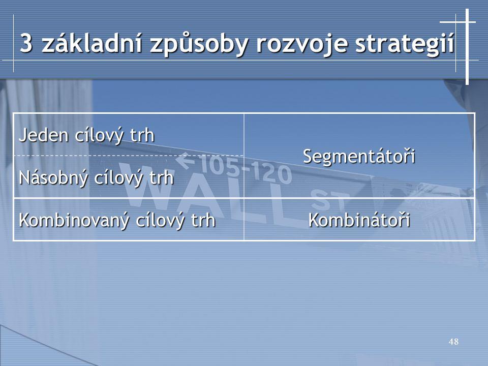 3 základní způsoby rozvoje strategií