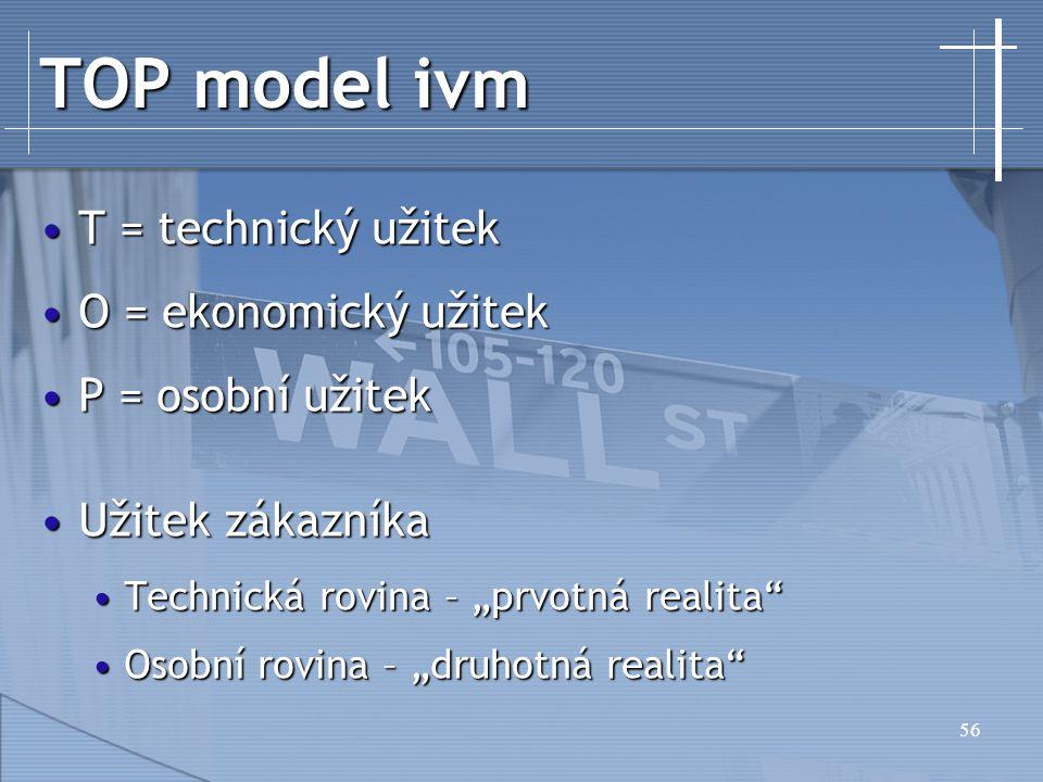 TOP model ivm T = technický užitek O = ekonomický užitek