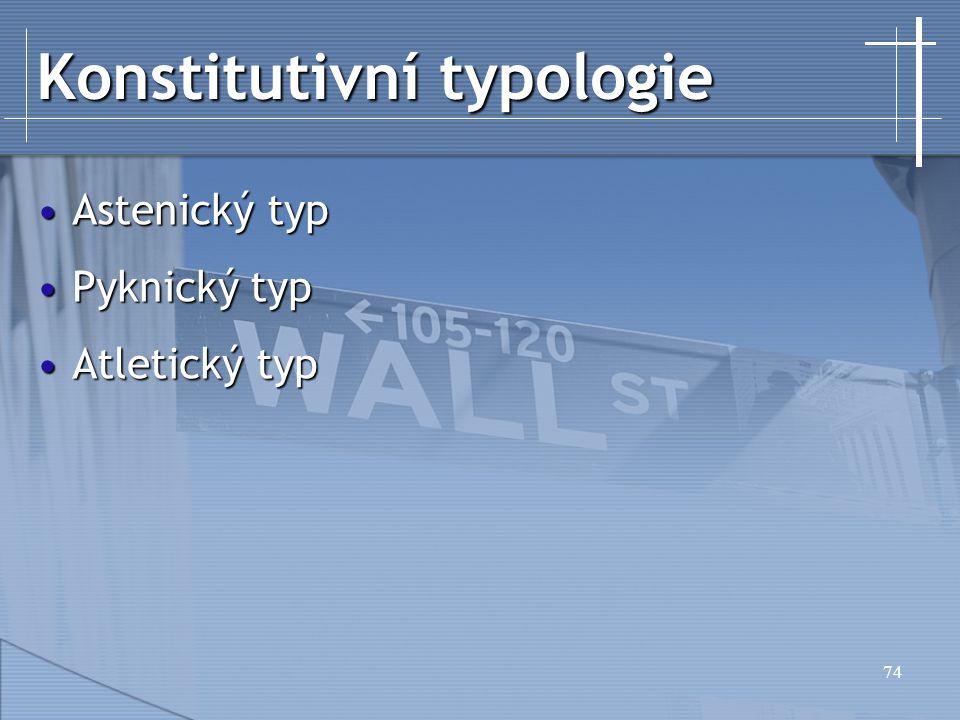 Konstitutivní typologie