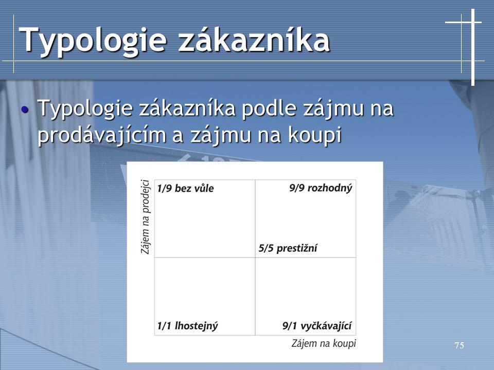 Typologie zákazníka Typologie zákazníka podle zájmu na prodávajícím a zájmu na koupi