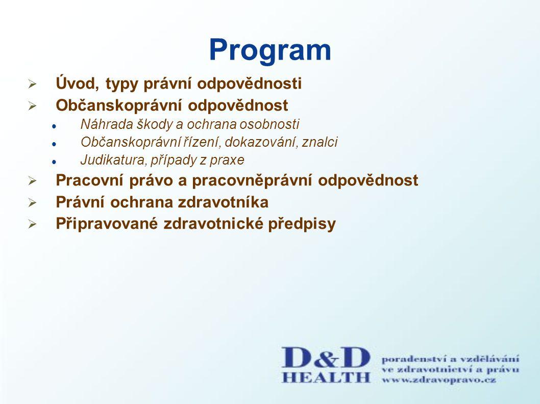 Program Úvod, typy právní odpovědnosti Občanskoprávní odpovědnost
