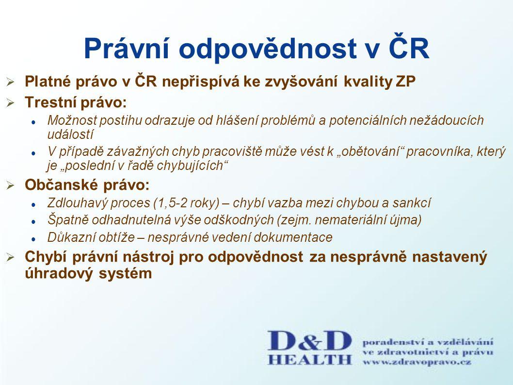 Právní odpovědnost v ČR