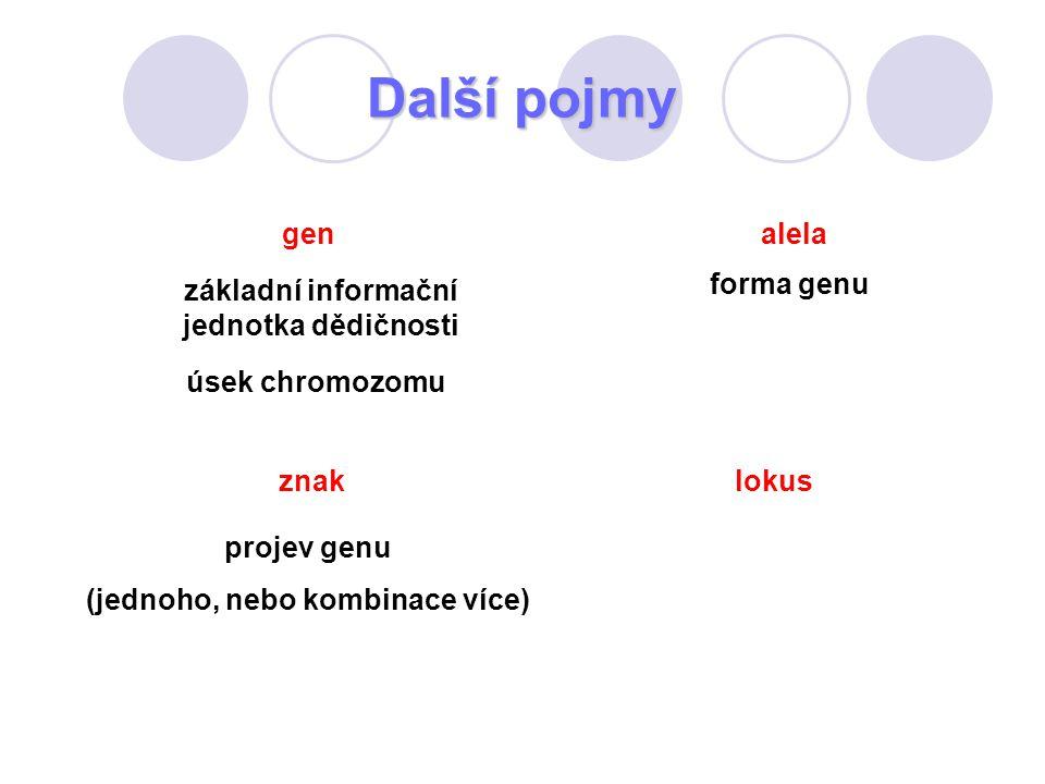 (jednoho, nebo kombinace více) základní informační jednotka dědičnosti