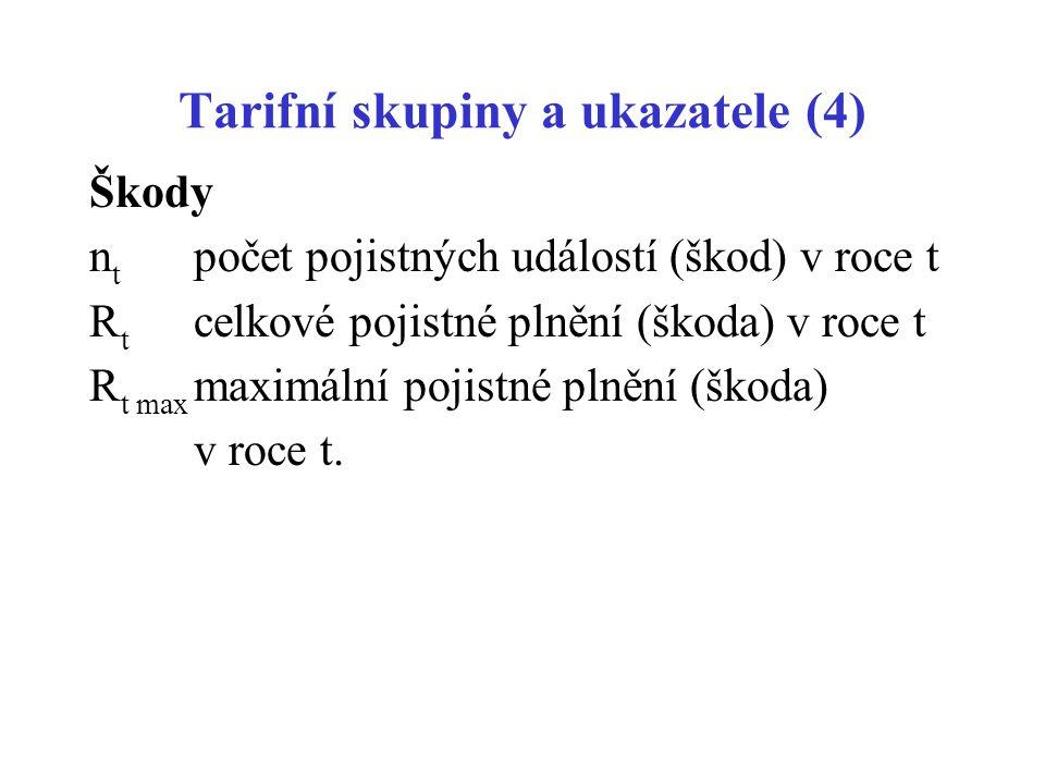 Tarifní skupiny a ukazatele (4)