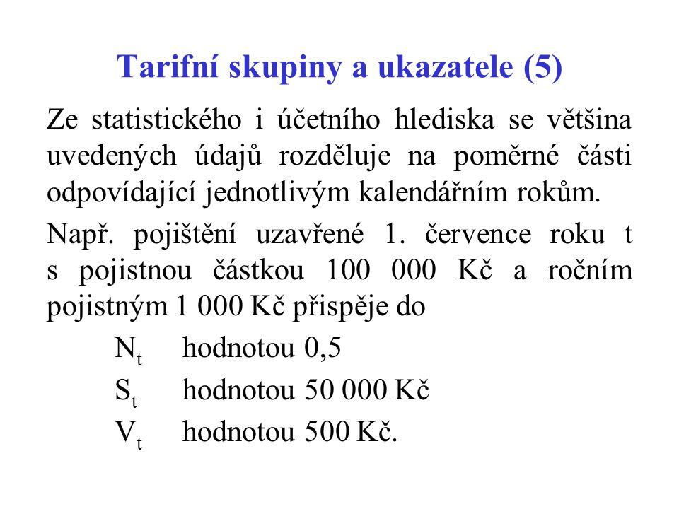 Tarifní skupiny a ukazatele (5)