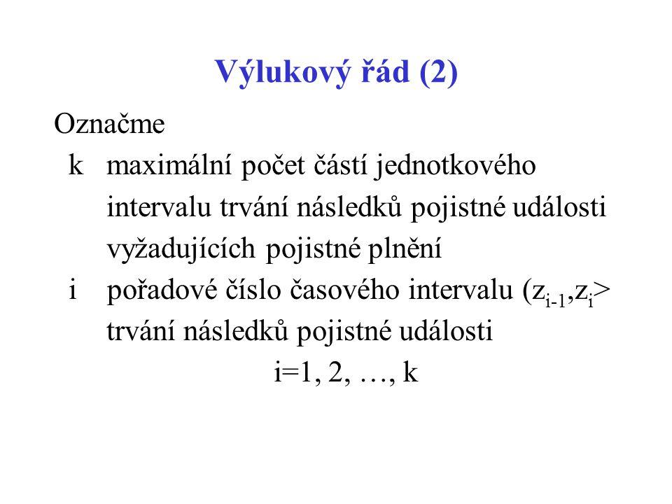 Výlukový řád (2) Označme k maximální počet částí jednotkového