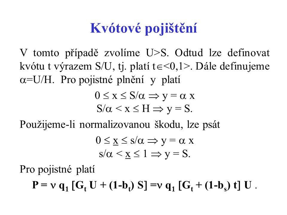 P =  q1 Gt U + (1-bt) S = q1 Gt + (1-bs) t U .