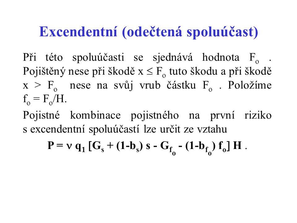 Excendentní (odečtená spoluúčast)