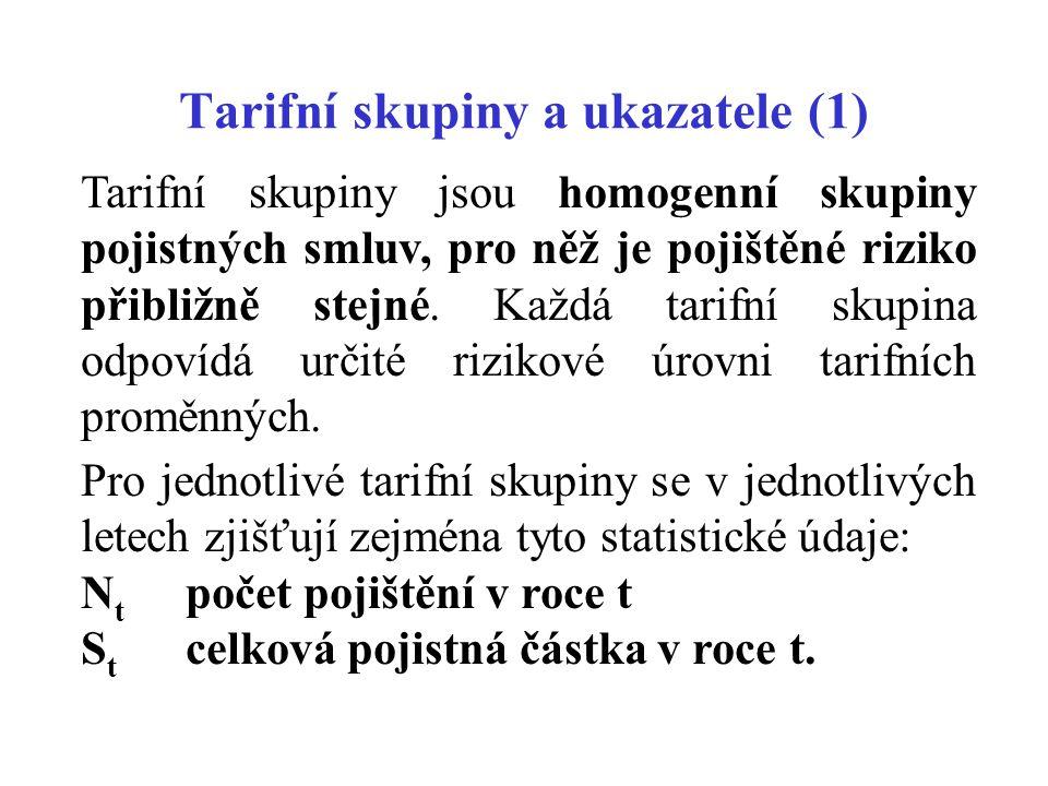 Tarifní skupiny a ukazatele (1)