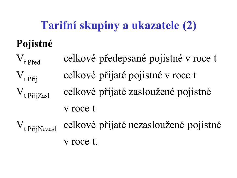 Tarifní skupiny a ukazatele (2)