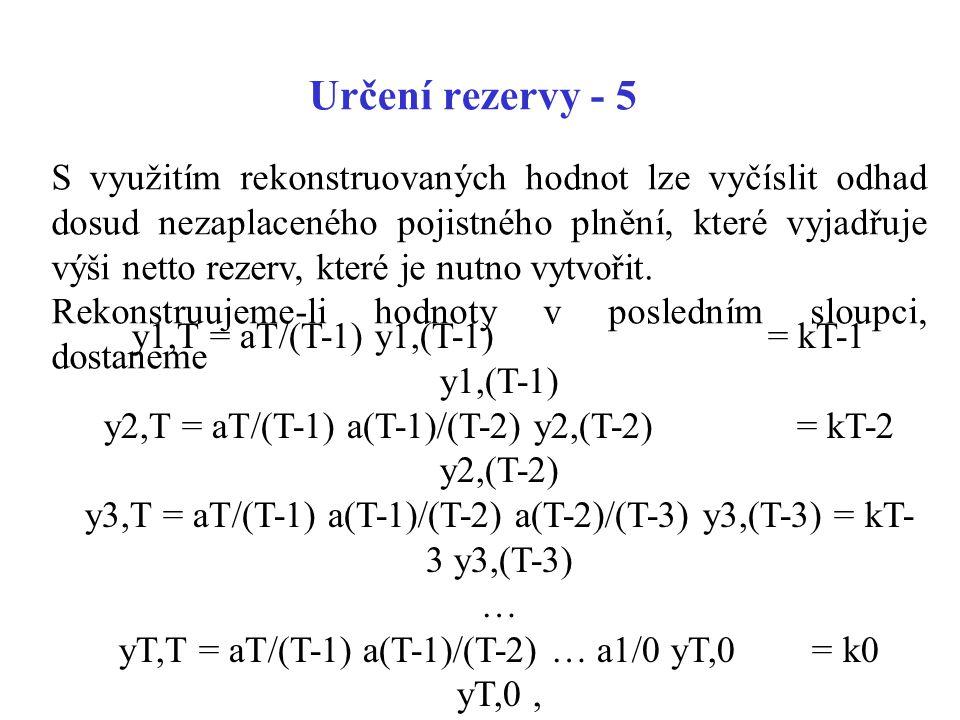 Určení rezervy - 5