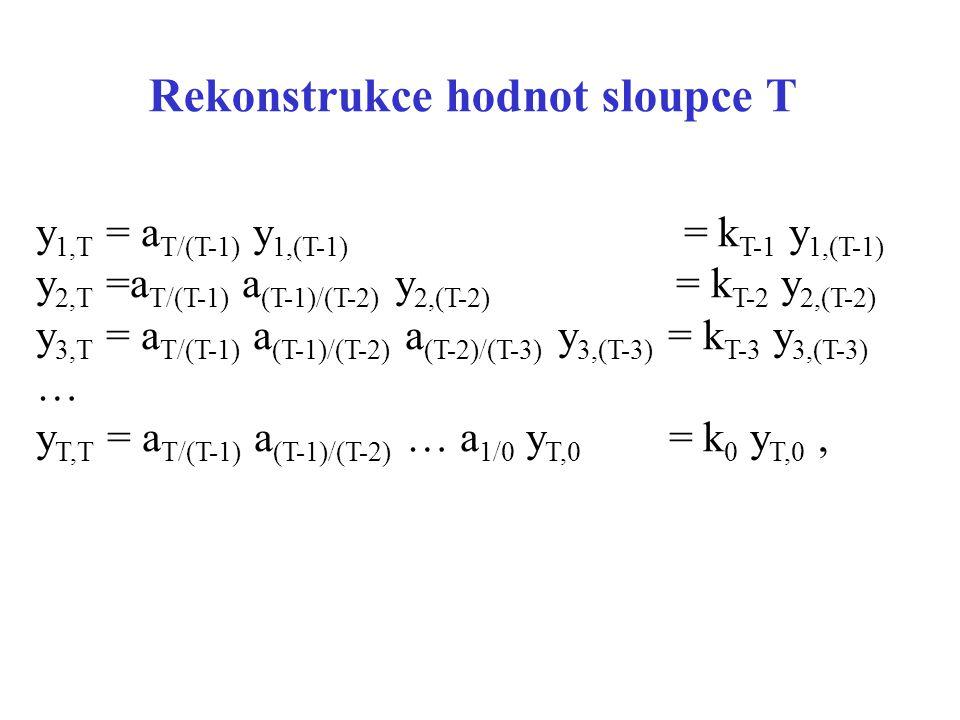 Rekonstrukce hodnot sloupce T