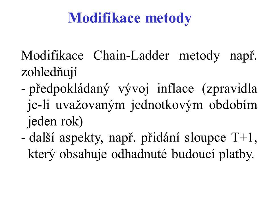 Modifikace metody Modifikace Chain-Ladder metody např. zohledňují
