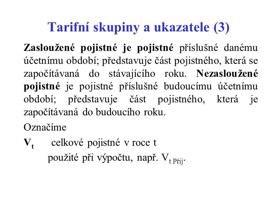 Tarifní skupiny a ukazatele (3)