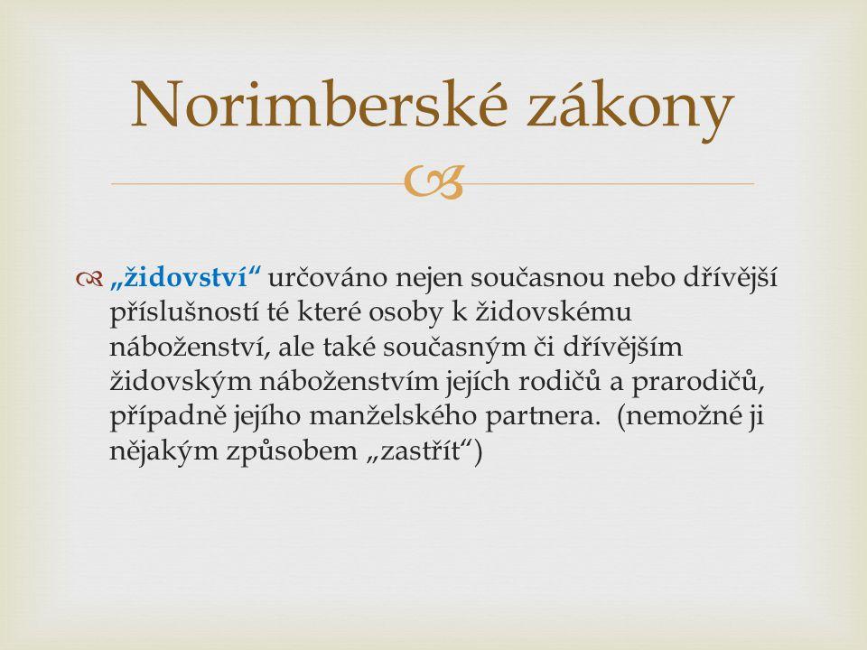 Norimberské zákony