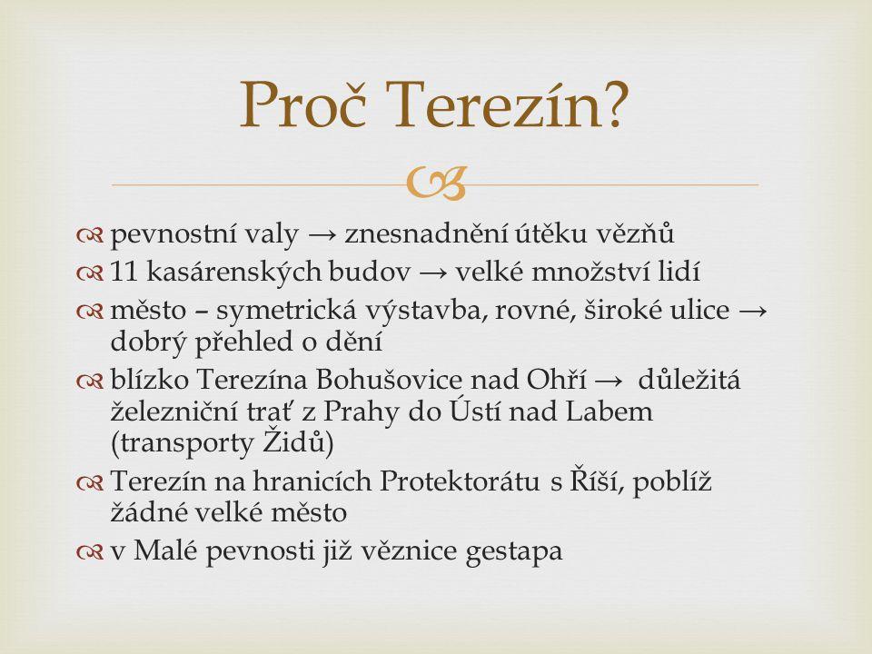 Proč Terezín pevnostní valy → znesnadnění útěku vězňů