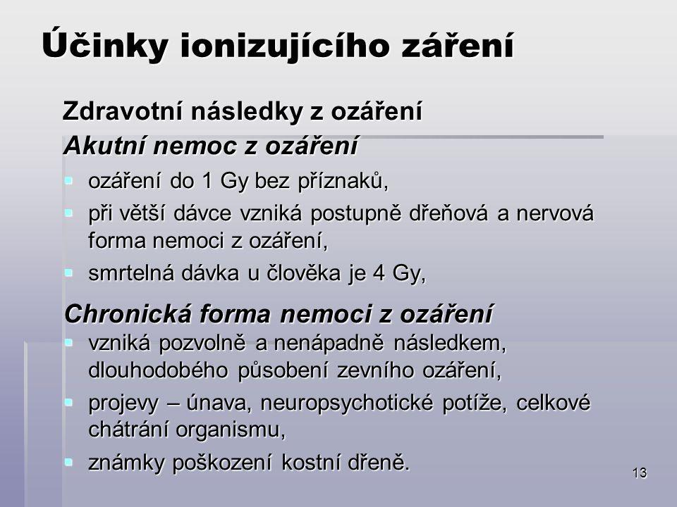 Účinky ionizujícího záření