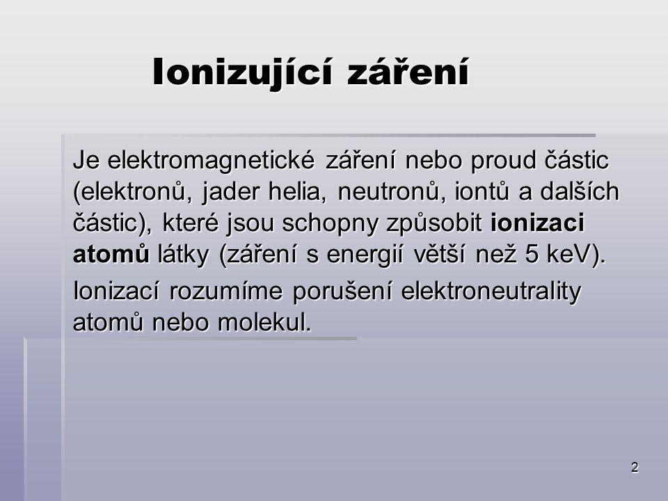 Ionizující záření
