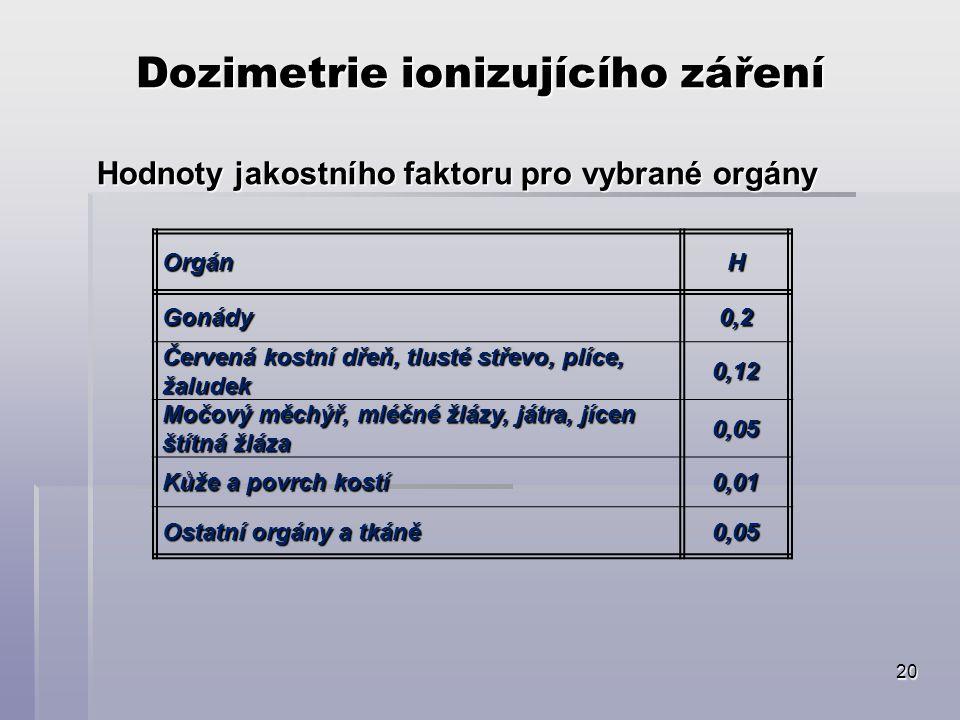 Dozimetrie ionizujícího záření