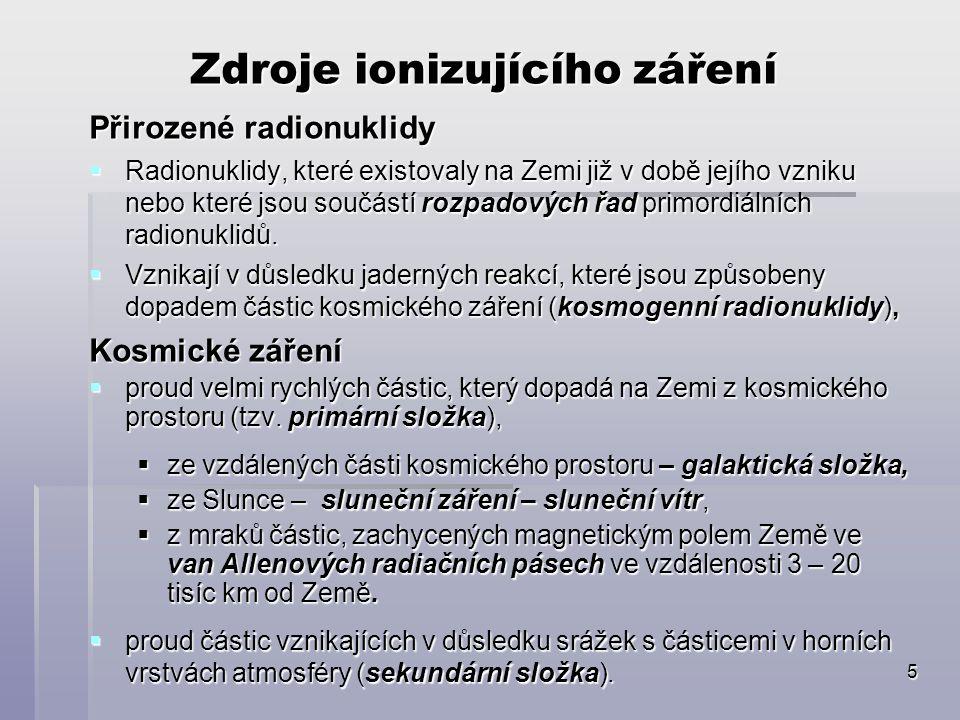 Zdroje ionizujícího záření