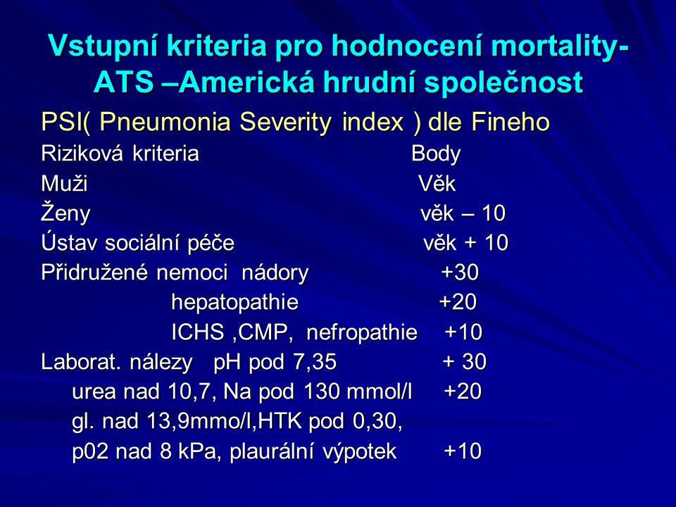 Vstupní kriteria pro hodnocení mortality-ATS –Americká hrudní společnost
