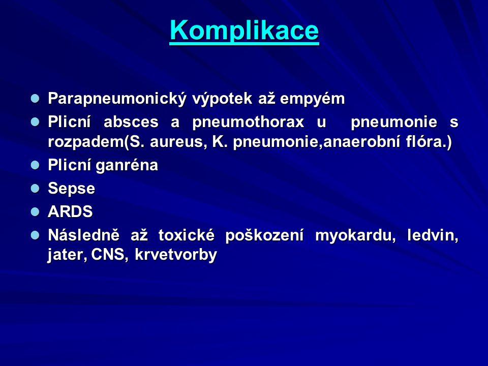 Komplikace Parapneumonický výpotek až empyém