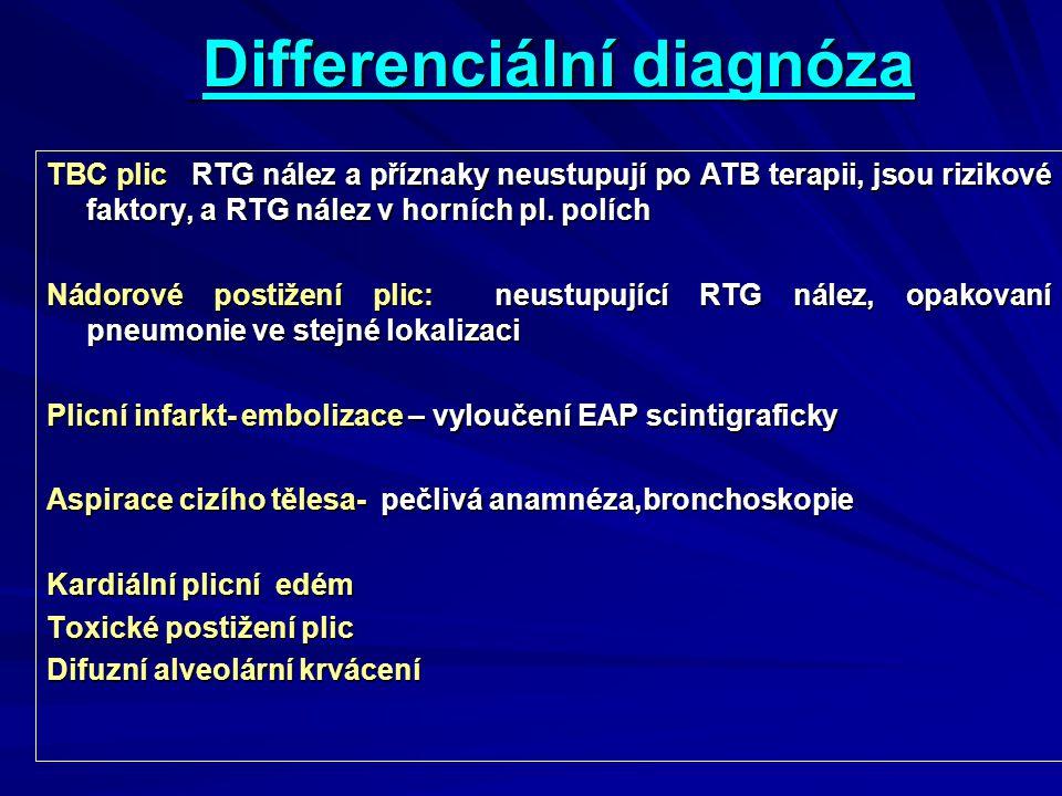 Differenciální diagnóza