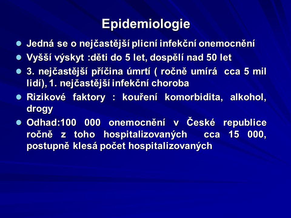 Epidemiologie Jedná se o nejčastější plicní infekční onemocnění