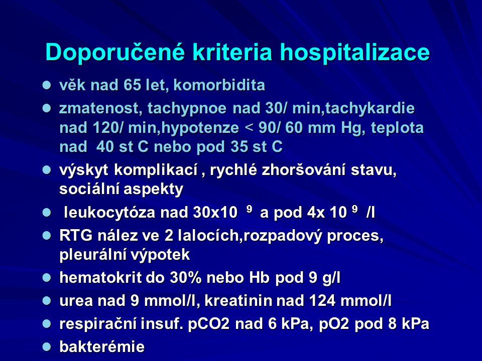 Doporučené kriteria hospitalizace