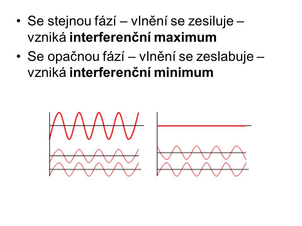 Se stejnou fází – vlnění se zesiluje – vzniká interferenční maximum