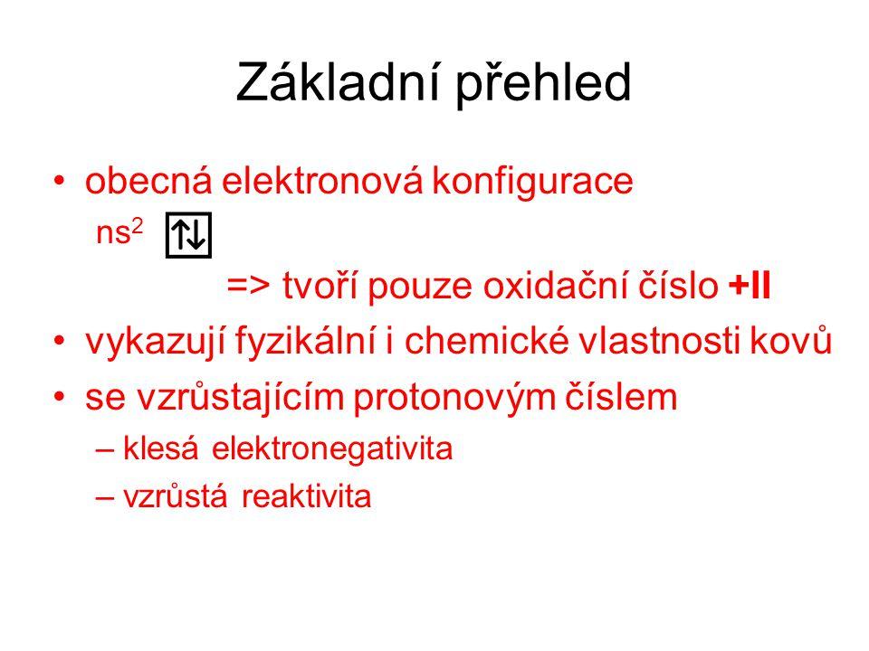 Základní přehled obecná elektronová konfigurace