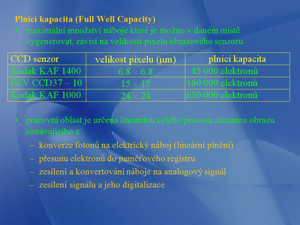 Plnící kapacita (Full Well Capacity)