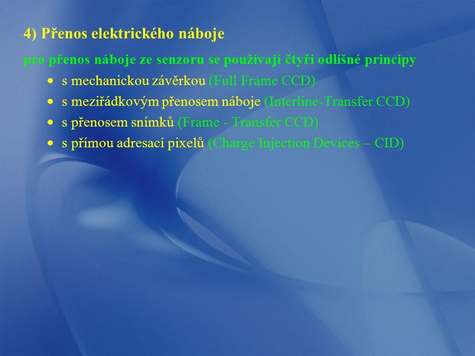 4) Přenos elektrického náboje