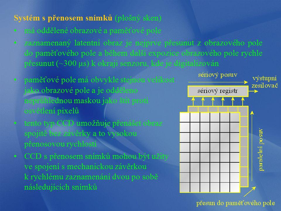 Systém s přenosem snímků (plošný sken)