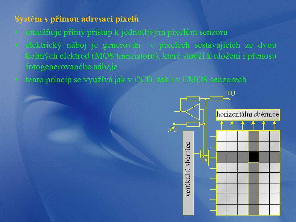 Systém s přímou adresací pixelů