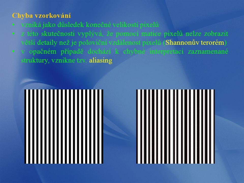 Chyba vzorkování vzniká jako důsledek konečné velikosti pixelů.