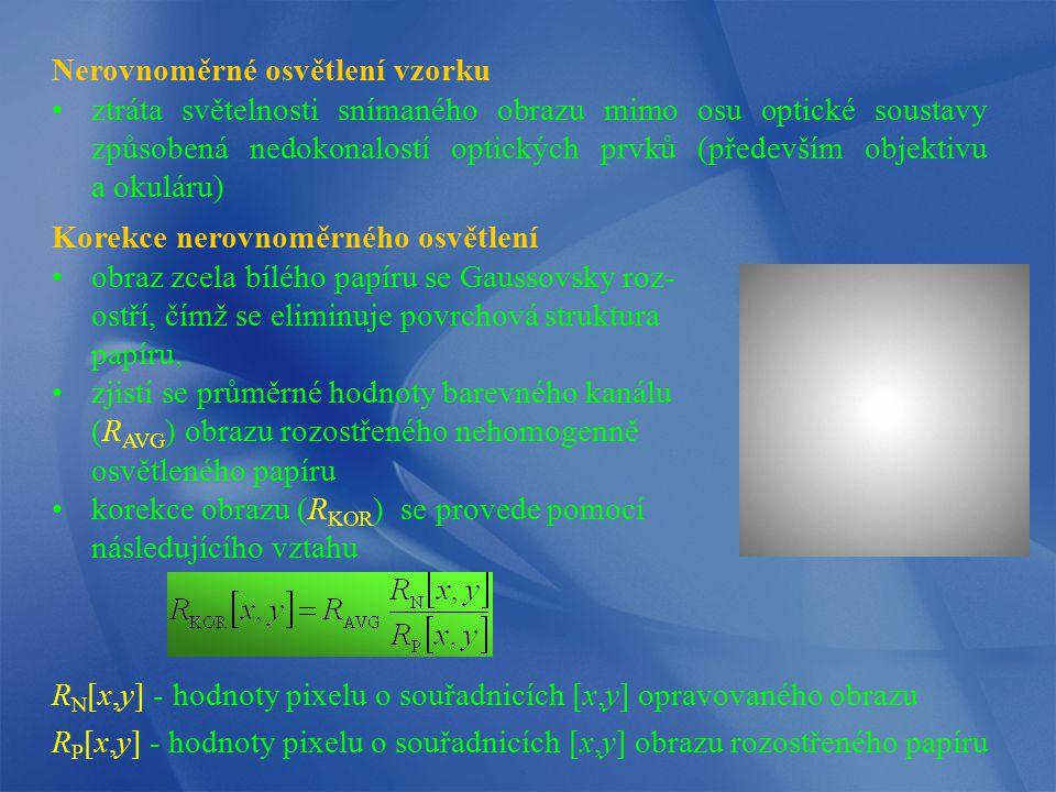Nerovnoměrné osvětlení vzorku