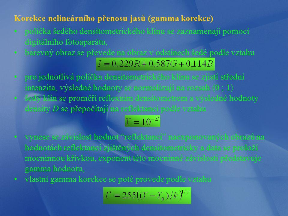 Korekce nelineárního přenosu jasů (gamma korekce)