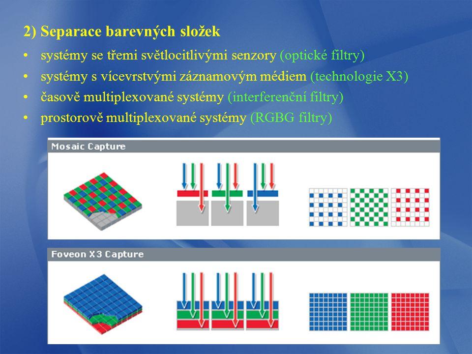 2) Separace barevných složek