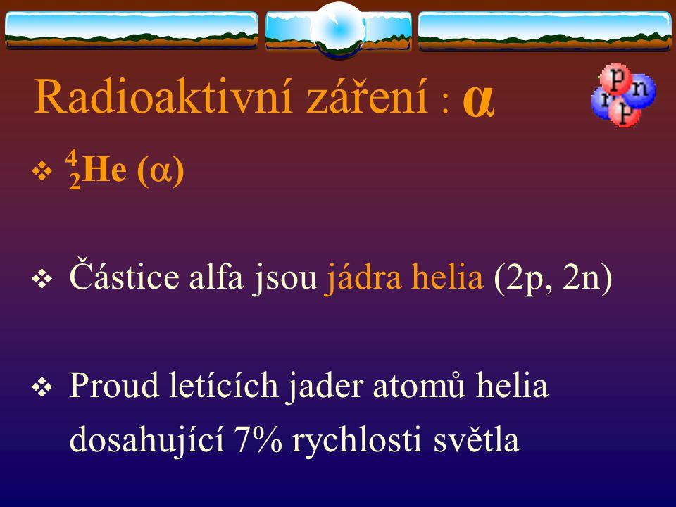 α Radioaktivní záření : 2He (a) Částice alfa jsou jádra helia (2p, 2n)