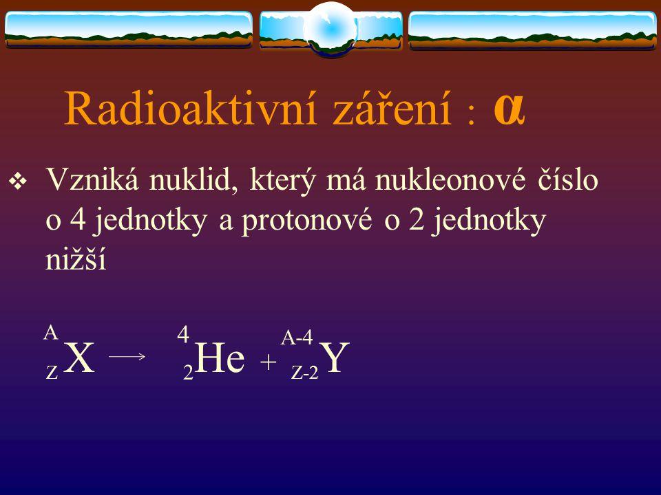 α Radioaktivní záření :