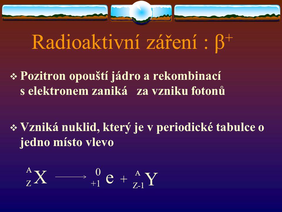 Radioaktivní záření : β+