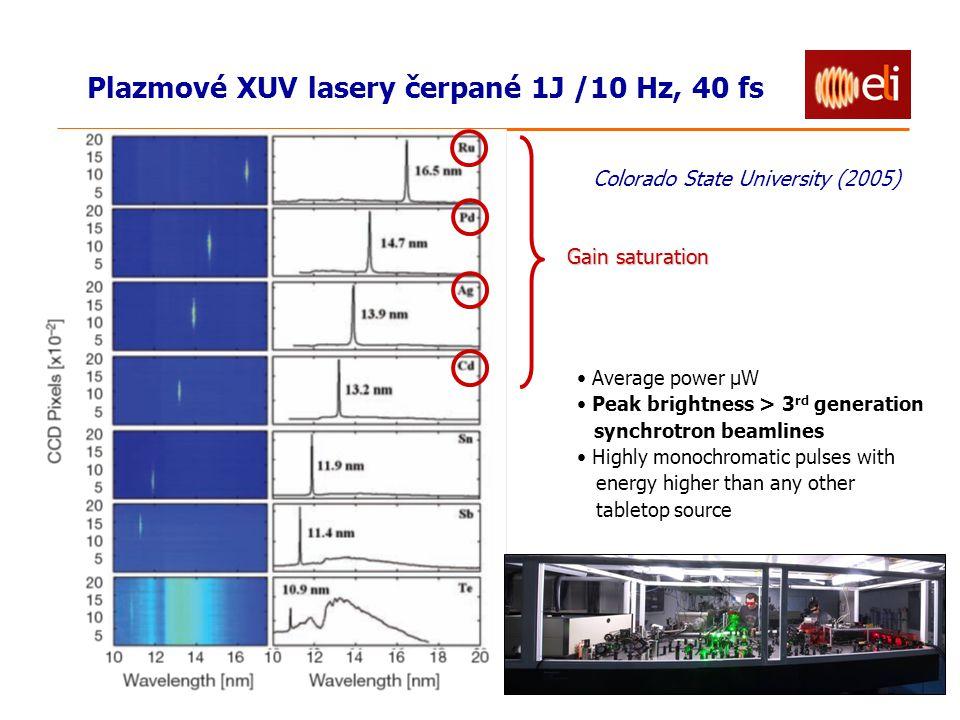 Plazmové XUV lasery čerpané 1J /10 Hz, 40 fs