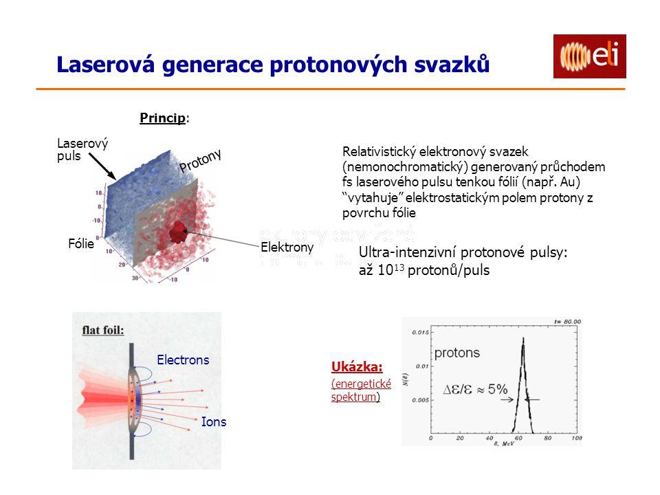 Laserová generace protonových svazků