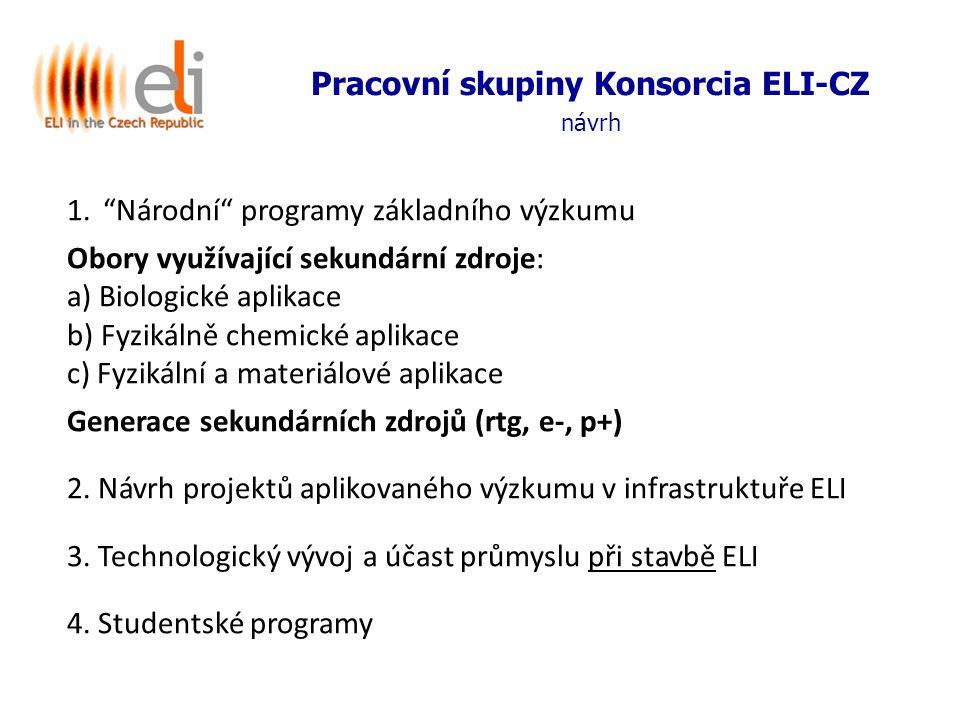 Pracovní skupiny Konsorcia ELI-CZ