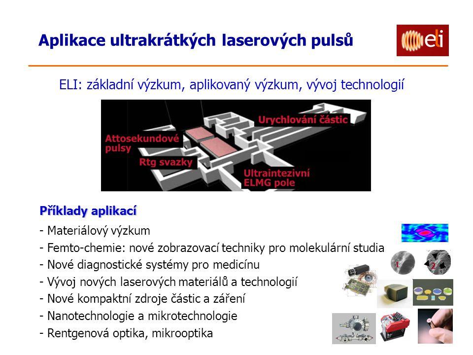 Aplikace ultrakrátkých laserových pulsů