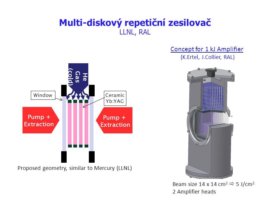 Multi-diskový repetiční zesilovač